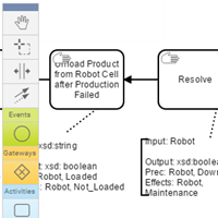 Workflows for Manufacturing Processes
